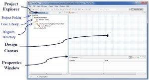 FPGA Programming Software Tool Project Explorer