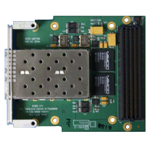 High Speed Dual-Channel Small Factor Pluggable+ FMC