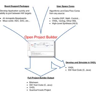 OpenProjectBuilder_Featured